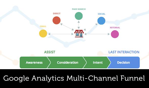 Видео: Как вывести отчет о многоканальных последовательностях в Google Data Studio?